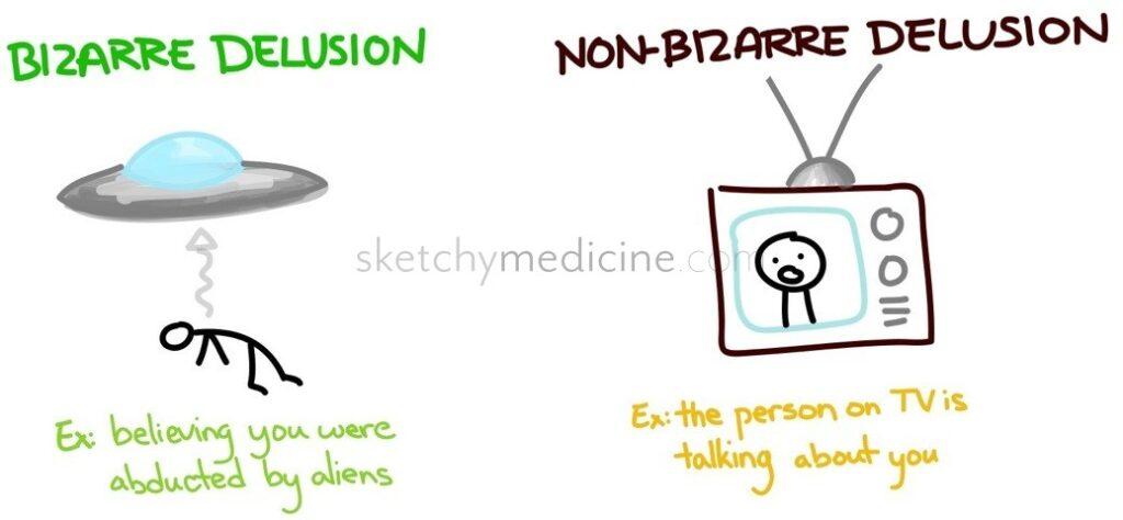 Schizophrenia: Confused Sense of Self