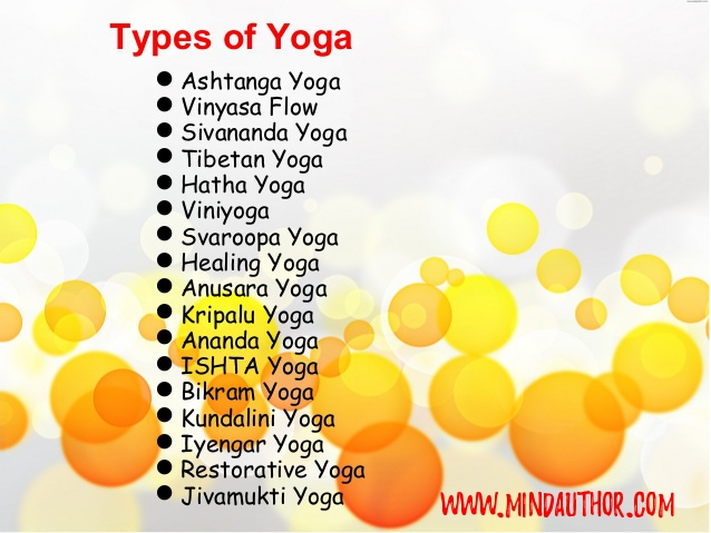 Yoga therapy ; Types of Yoga