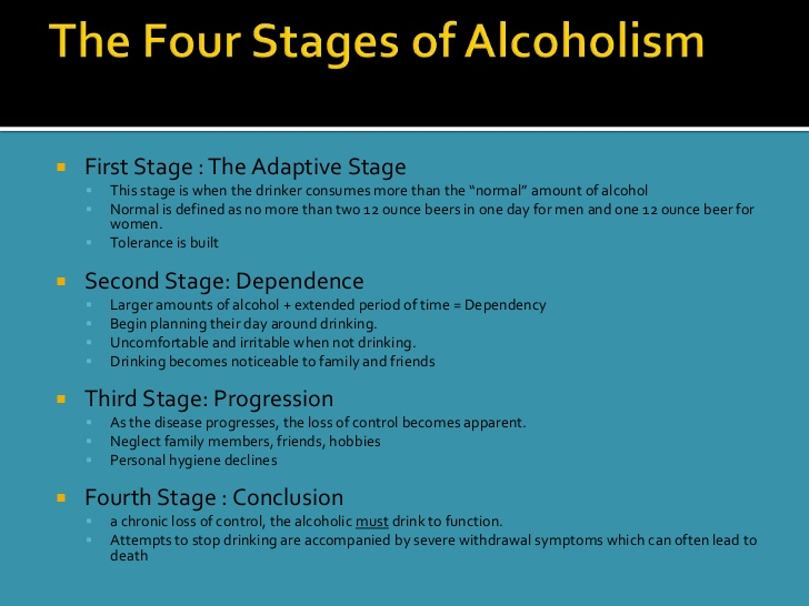 Four stages of alcoholism