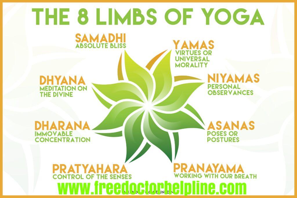 Ashtanga Yoga (The 8 limbs of yoga)