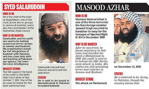 Terrorist Syed Salahuddin And Masood Azhar threatened India of Nuclear Attack