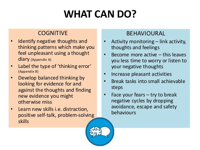 Cognitive Behavior Therapy in Organization