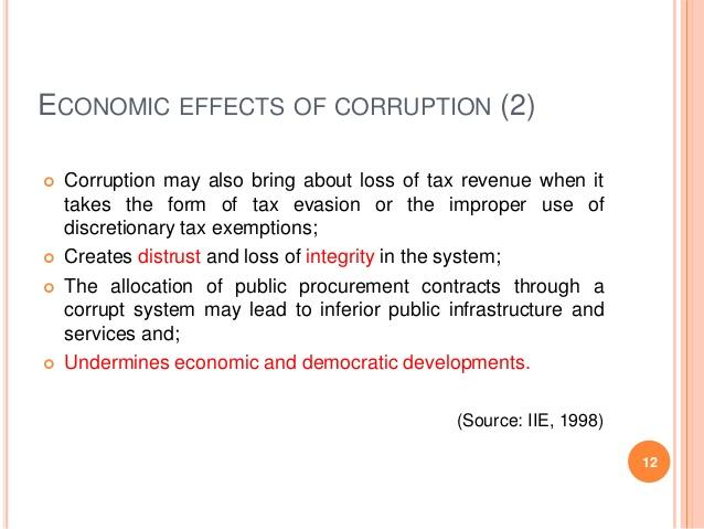 corruption-in-international-business-10-638