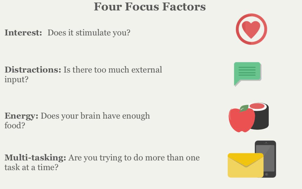 Yoga Day: Focus Factors