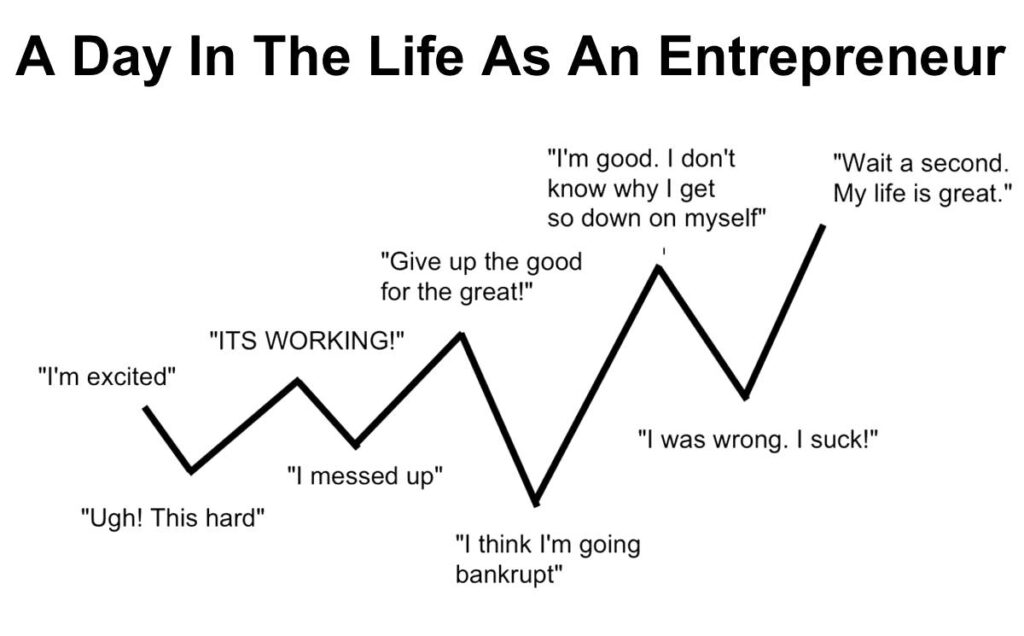 Ups and Downs in Life: Life as an Entrepreneur