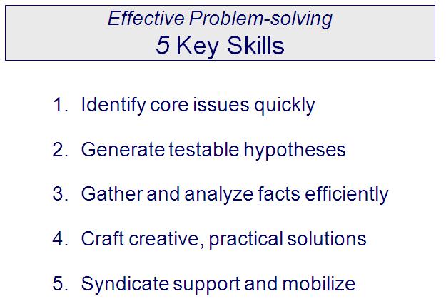Effective Problem Solving 5 key skills