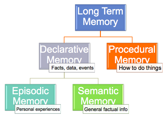 memory_chart_picture1