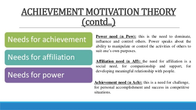 Maslow's Need Hierarchy Theory of Motivation : motivation-and-theories-of-motivation
