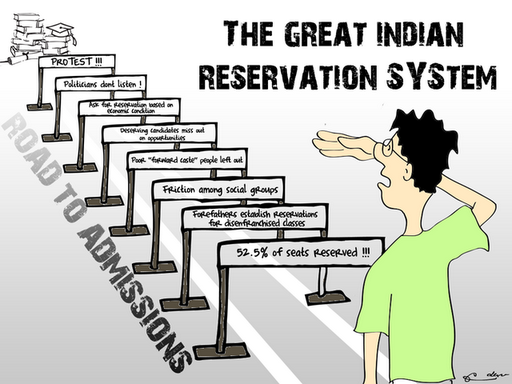 Politics of Secularism : the great indian reservation system