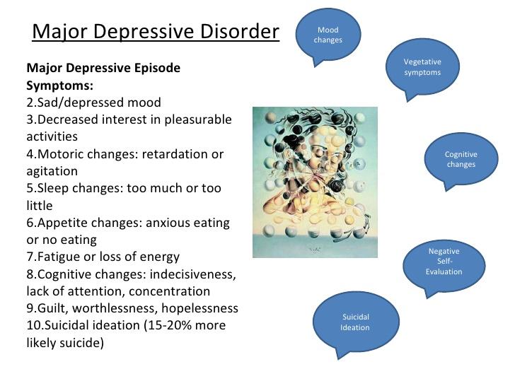 Major Depressive Disorder - Mental Depression