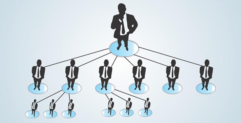 Pyramid Schemes and MLM-multilevel marketing